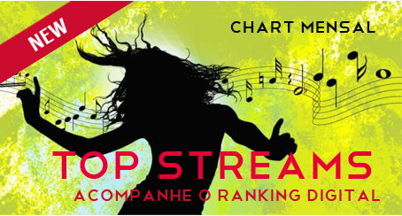 chart mensal top 50 streamings